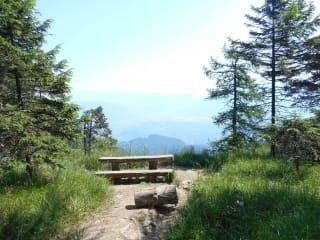Przełęcz Mendel